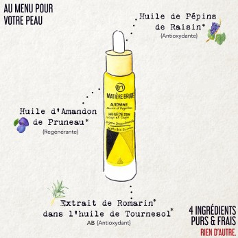 Autumn Care Oil 50 ml