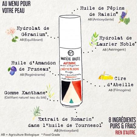 Composition de la Crème Visage Automne 30ml
